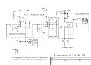 reconstruction-of-the-tesla-azk--450-preamp-beetoven.png